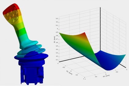 Bauteiloptimierung eines Joysticks mit DoE und FEM-Simulation durch Dienstleister OptimumOne
